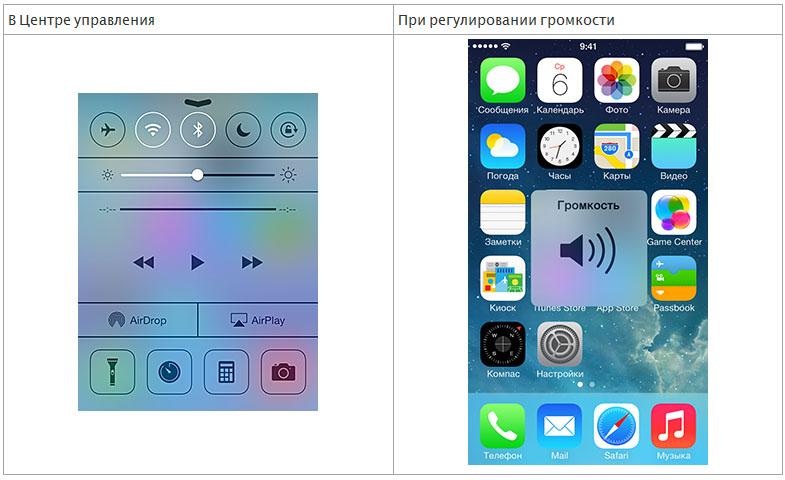 почему айфон не воспроизводит звук для детей